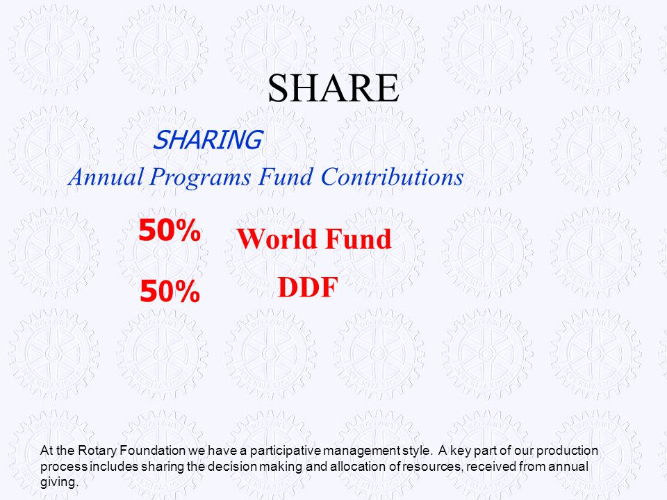 SHARE 50% World Fund DDF 50% SHARING