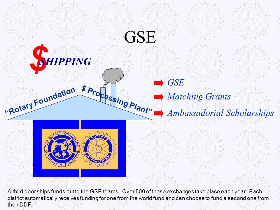 $ GSE SHIPPING GSE Matching Grants Ambassadorial Scholarships