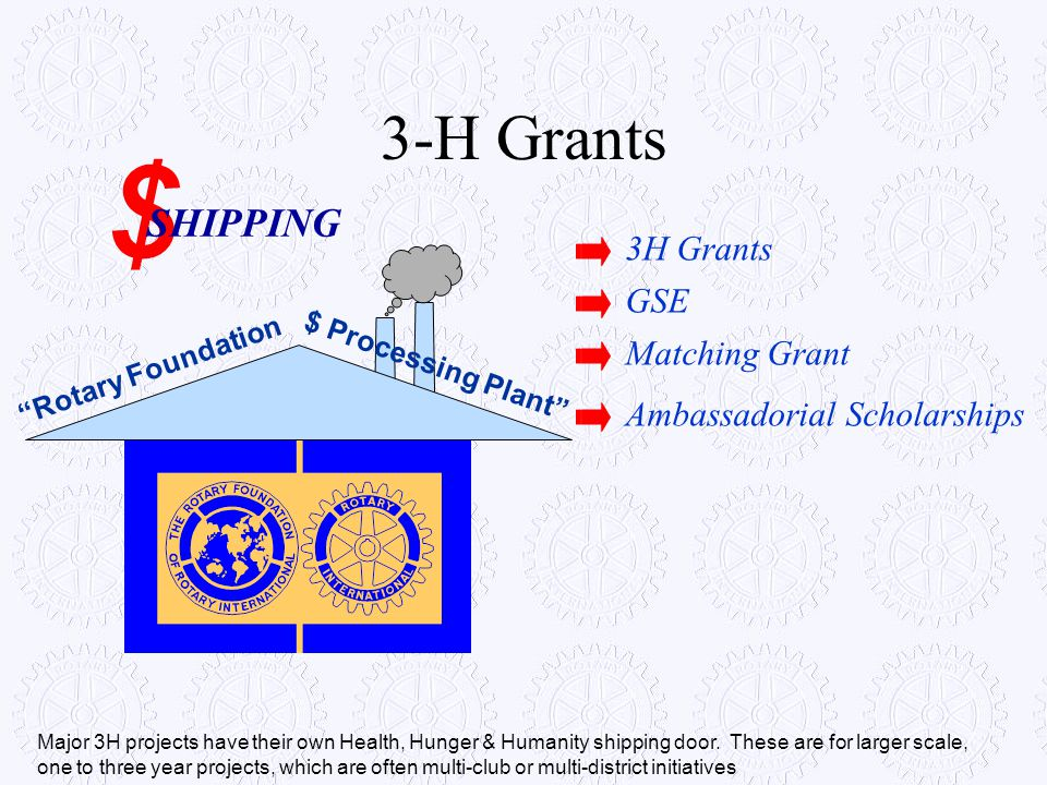 $ 3-H Grants SHIPPING 3H Grants GSE Matching Grant