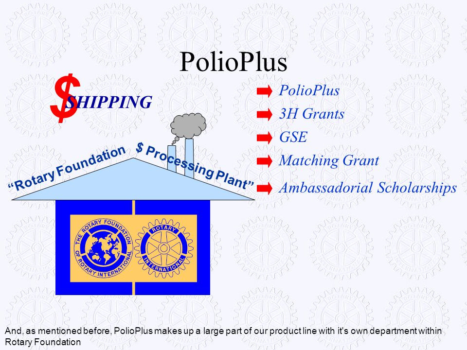 $ PolioPlus SHIPPING PolioPlus 3H Grants GSE Matching Grant