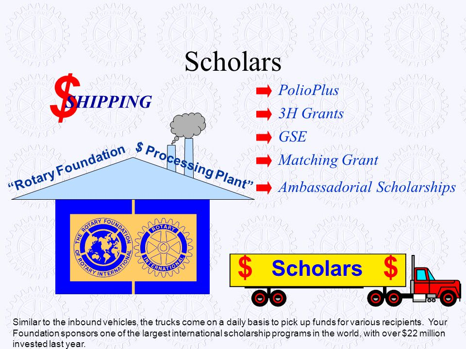 $ Scholars $ Scholars SHIPPING PolioPlus 3H Grants GSE Matching Grant