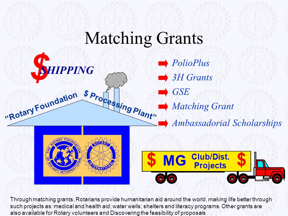 $ Matching Grants $ MG SHIPPING PolioPlus 3H Grants GSE Matching Grant