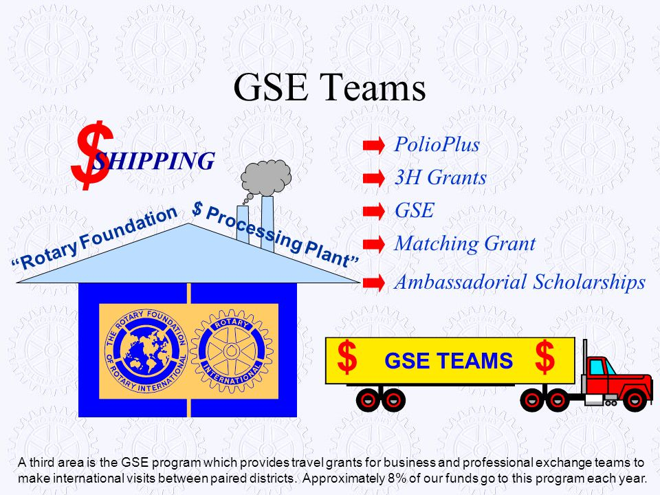 $ GSE Teams $ SHIPPING PolioPlus 3H Grants GSE Matching Grant