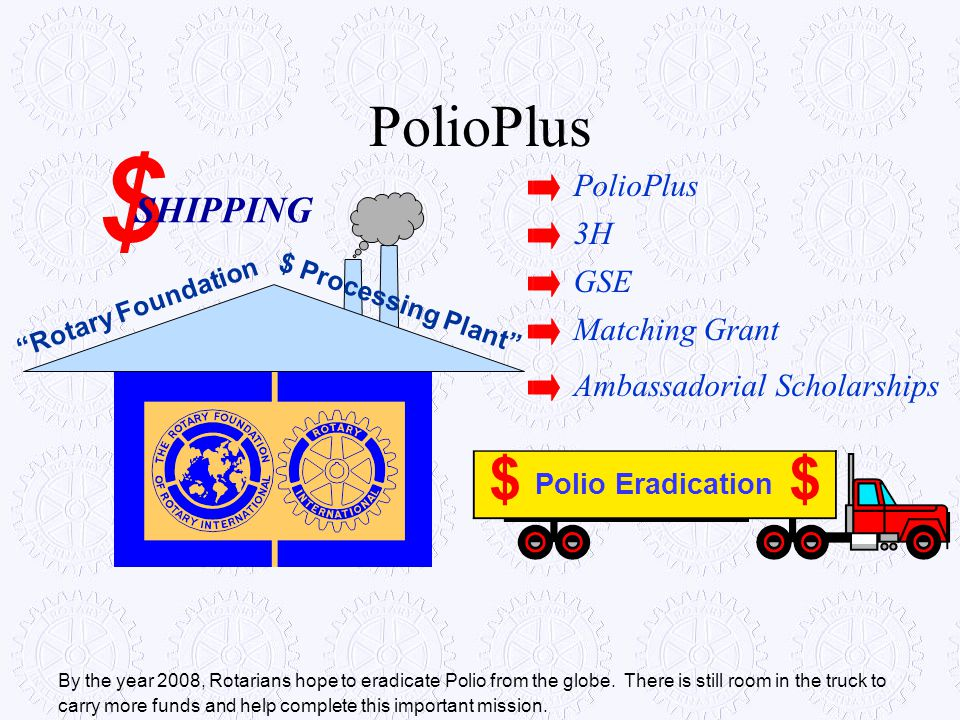 $ PolioPlus $ SHIPPING PolioPlus 3H GSE Matching Grant