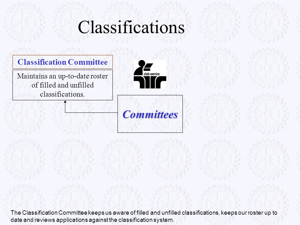 Classification Committee