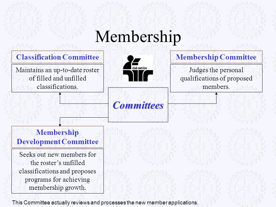 Classification Committee Membership Development Committee