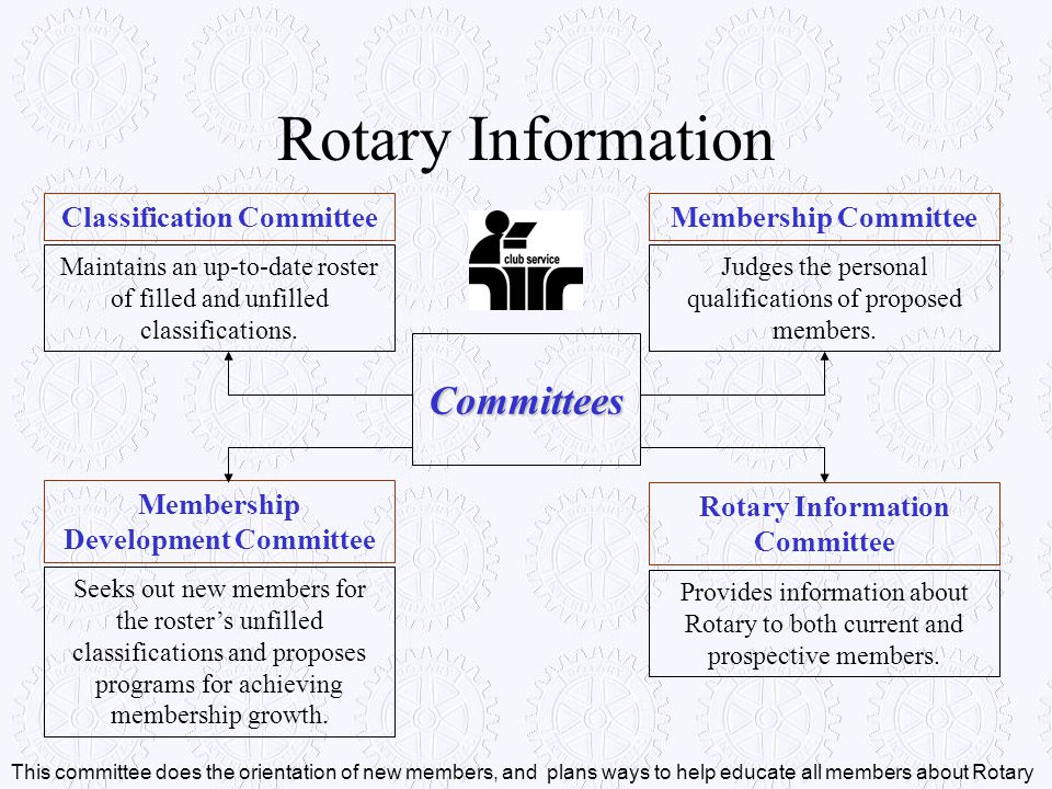 Rotary Information Committees Classification Committee