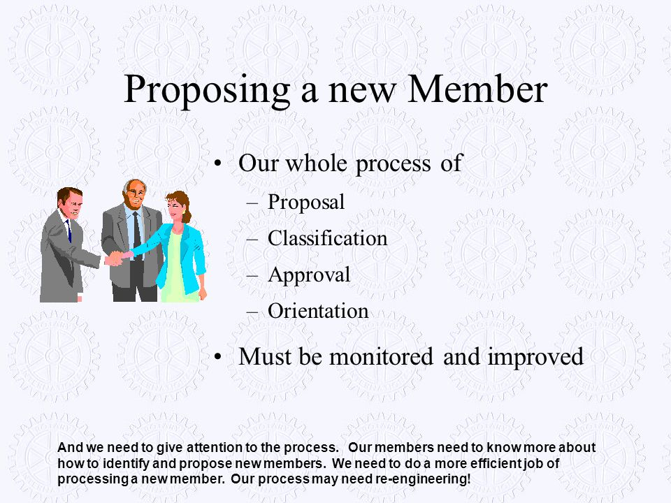 Proposing a new Member Our whole process of