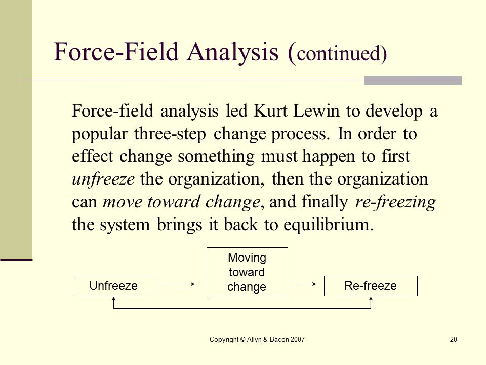 Force-Field Analysis (continued)