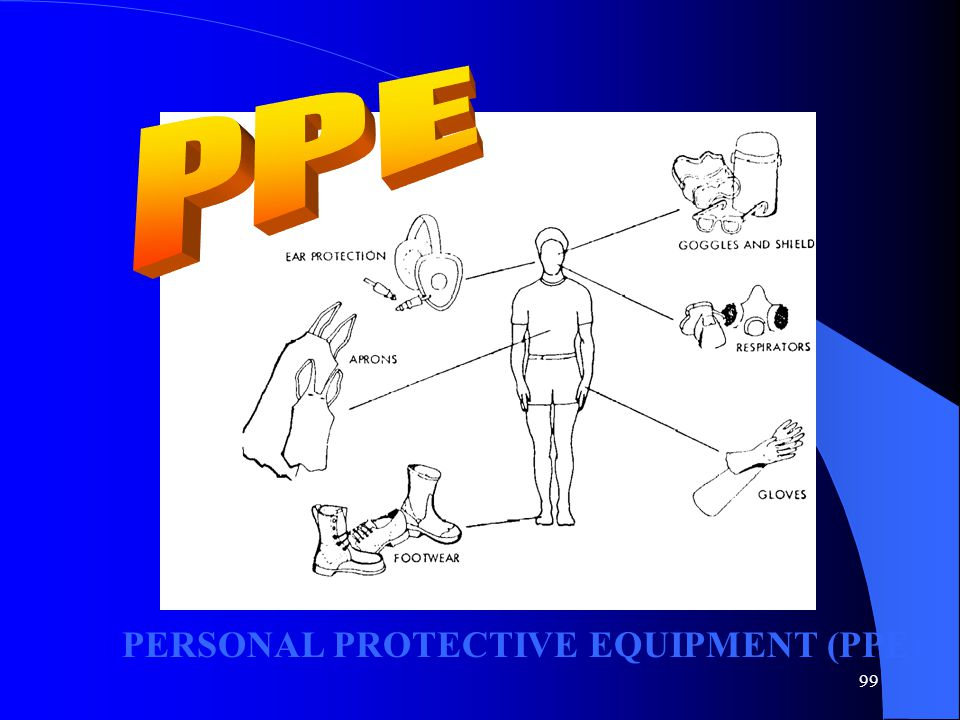 PPE PERSONAL PROTECTIVE EQUIPMENT (PPE)