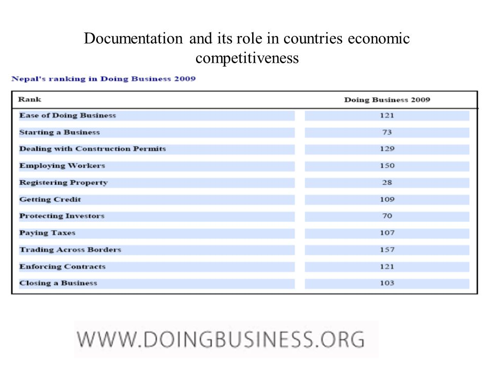 Documentation and its role in countries economic competitiveness