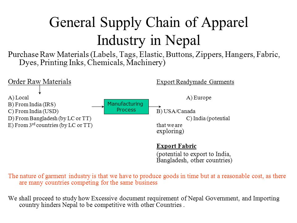 General Supply Chain of Apparel Industry in Nepal
