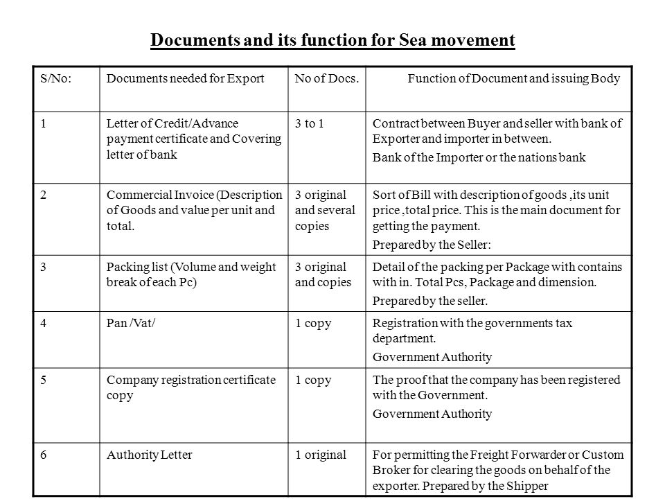 Documents and its function for Sea movement