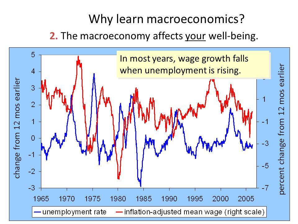Why learn macroeconomics
