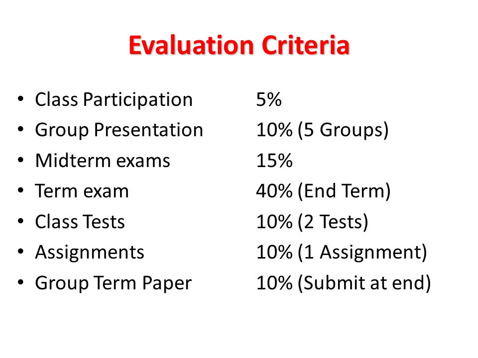 Evaluation Criteria Class Participation 5%