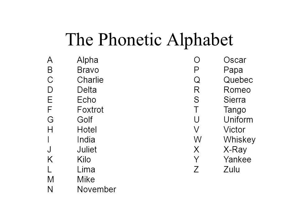 The Phonetic Alphabet A Alpha B Bravo C Charlie D Delta E Echo