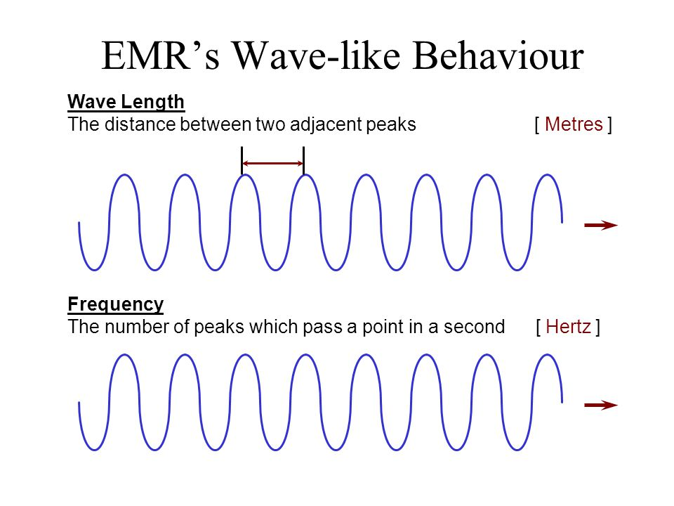 EMR's Wave-like Behaviour