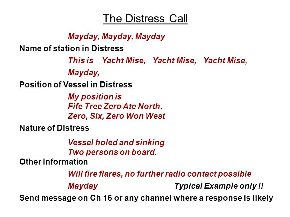 The Distress Call Mayday, Mayday, Mayday Name of station in Distress