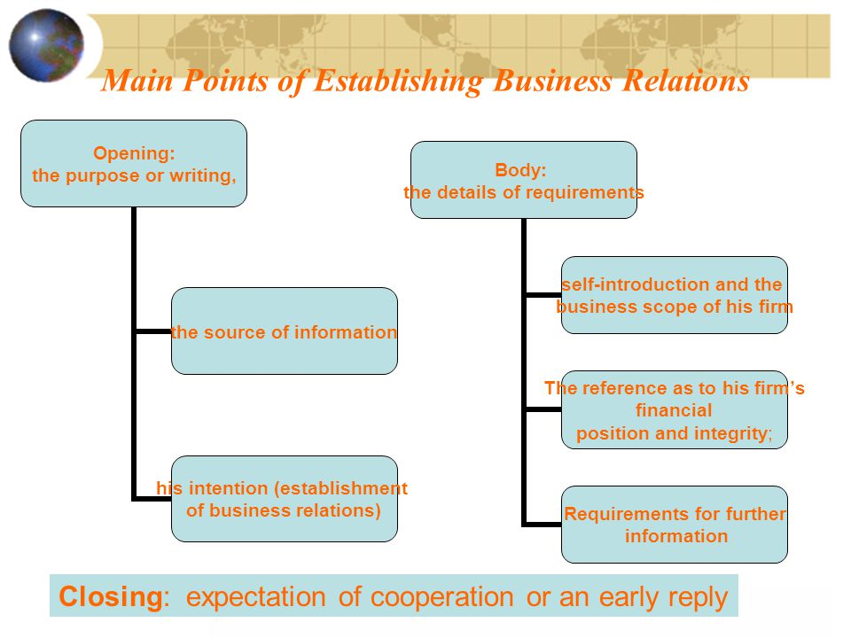 Main Points of Establishing Business Relations