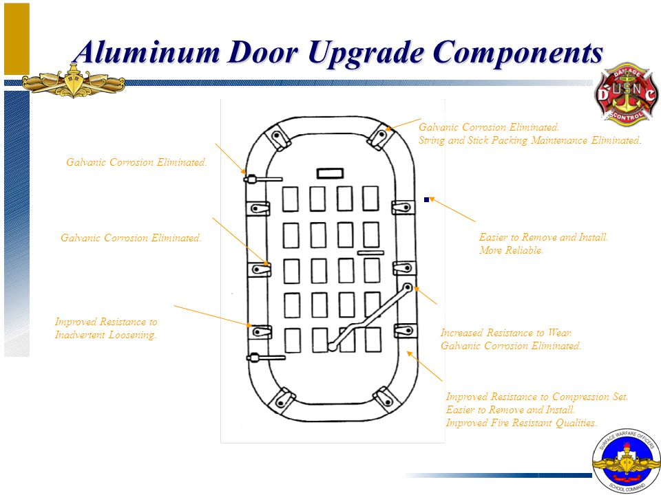 Aluminum Door Upgrade Components