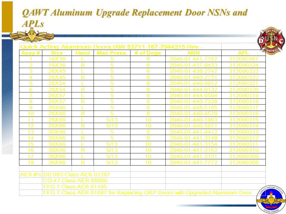 QAWT Aluminum Upgrade Replacement Door NSNs and APLs