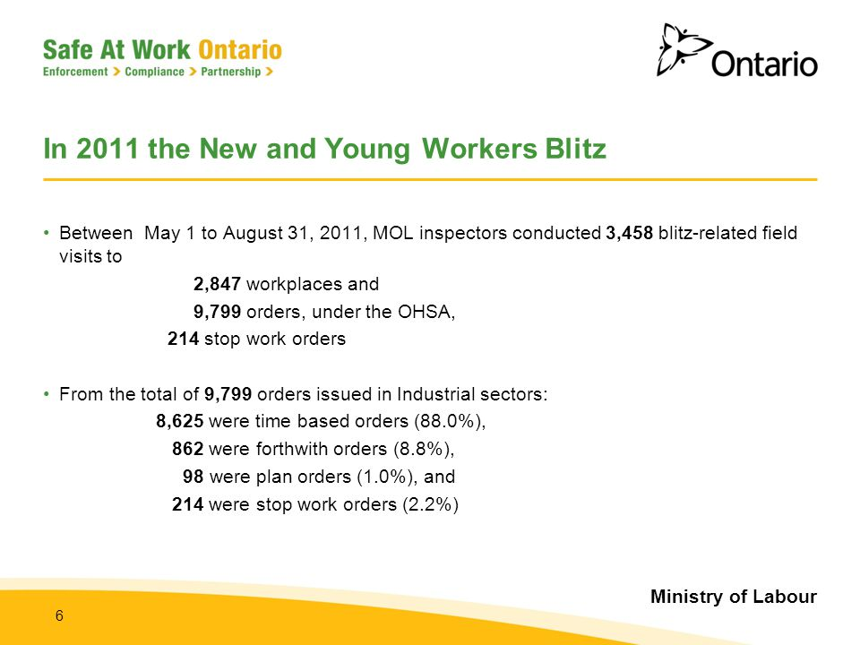 In 2011 the New and Young Workers Blitz