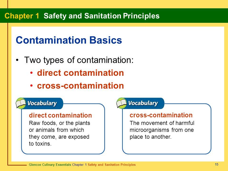 Contamination Basics Two types of contamination: direct contamination