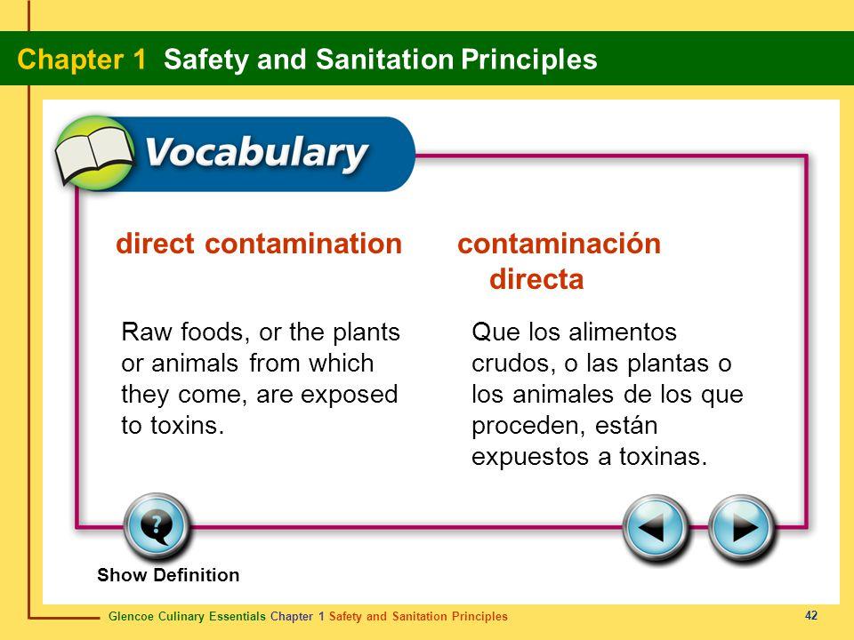 direct contamination contaminación directa