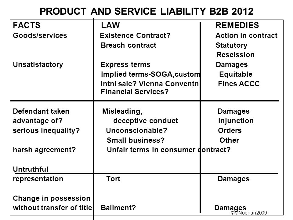 PRODUCT AND SERVICE LIABILITY B2B 2012