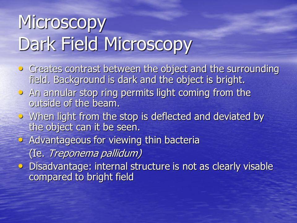 Microscopy Dark Field Microscopy