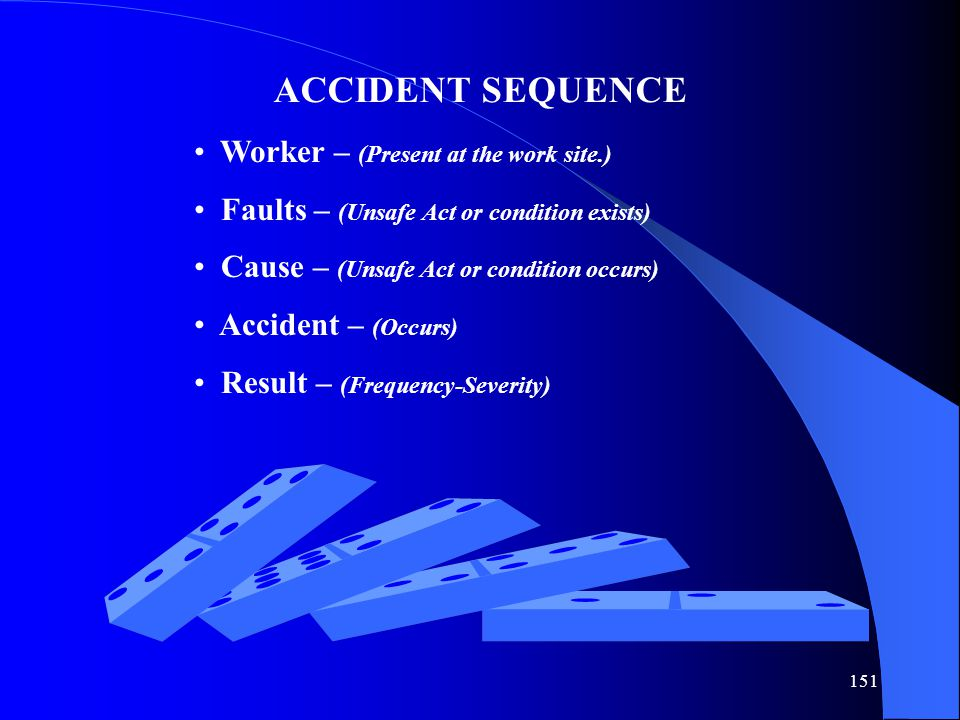 ACCIDENT SEQUENCE Worker – (Present at the work site.)