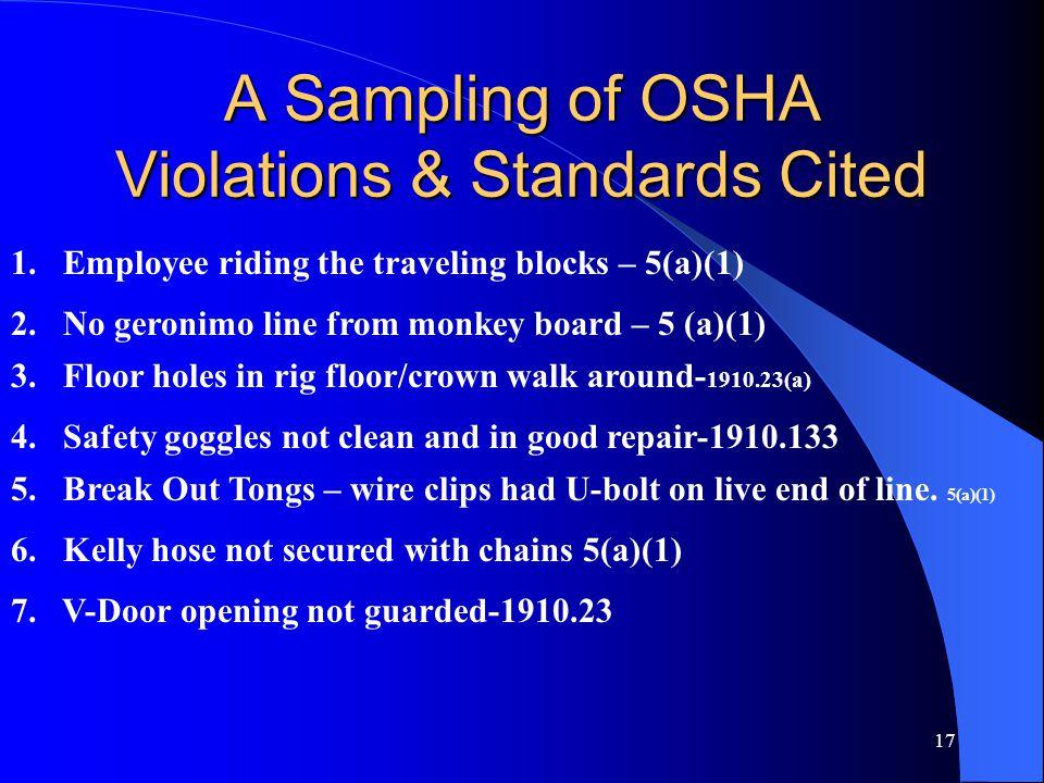 A Sampling of OSHA Violations & Standards Cited