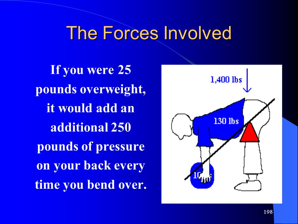 The Forces Involved If you were 25 pounds overweight, it would add an