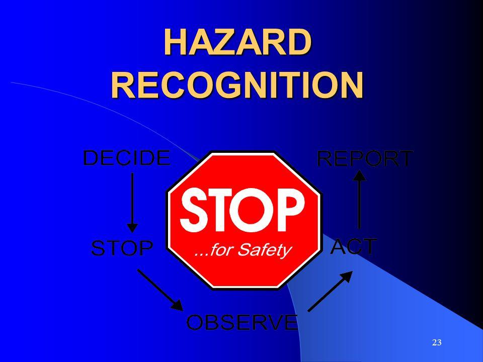HAZARD RECOGNITION