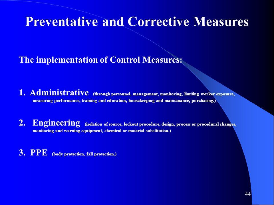 Preventative and Corrective Measures