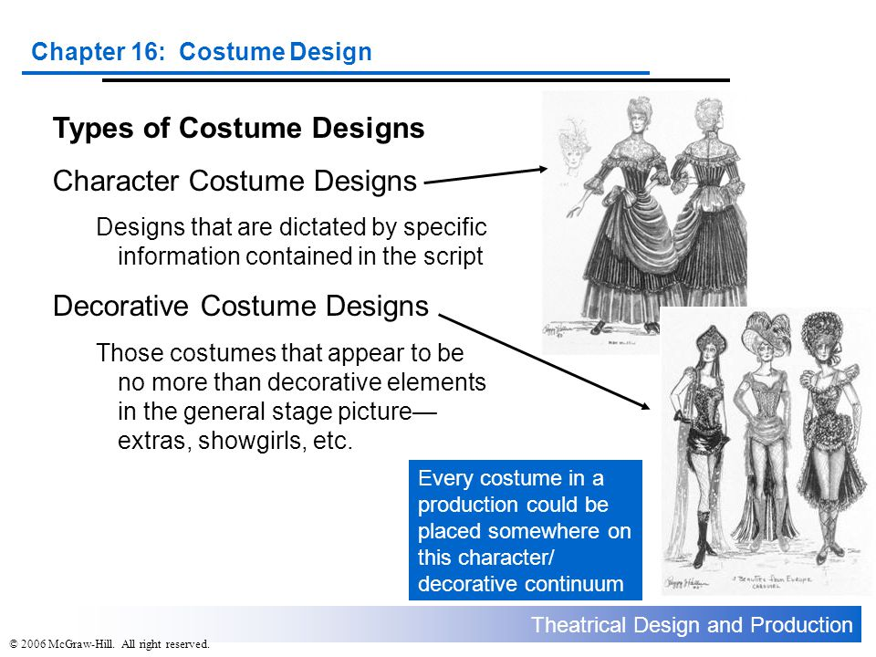 Types of Costume Designs Character Costume Designs