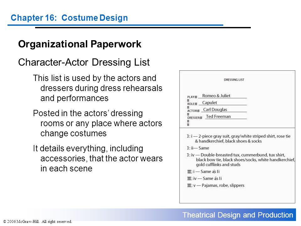 Organizational Paperwork Character-Actor Dressing List