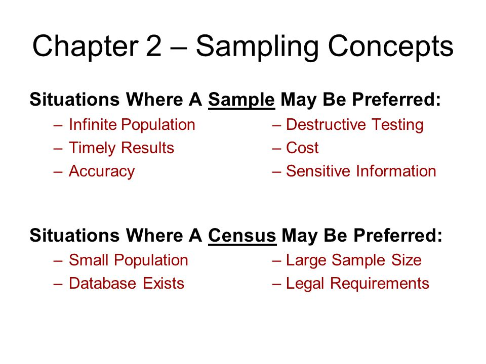 Chapter 2 – Sampling Concepts