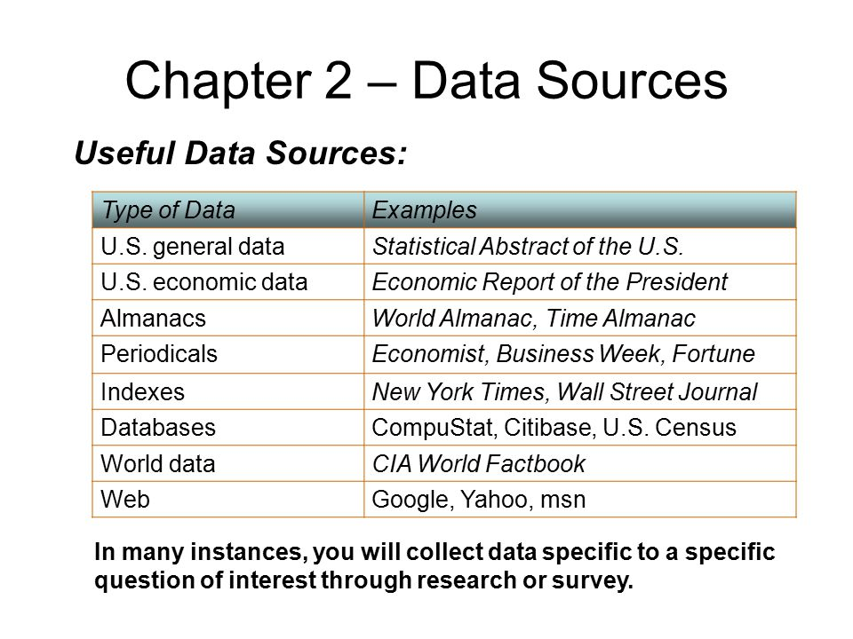 Chapter 2 – Data Sources Useful Data Sources: Type of Data Examples
