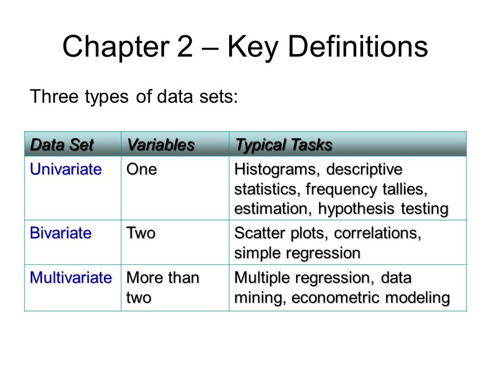 Chapter 2 – Key Definitions