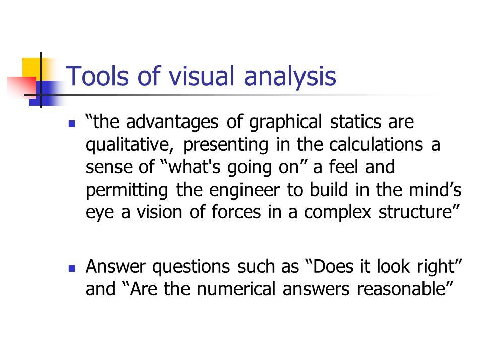 Tools of visual analysis