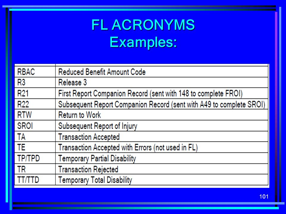 FL ACRONYMS Examples: