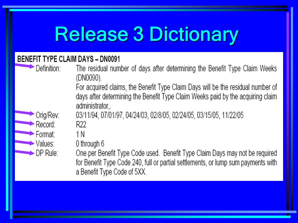 Release 3 Dictionary