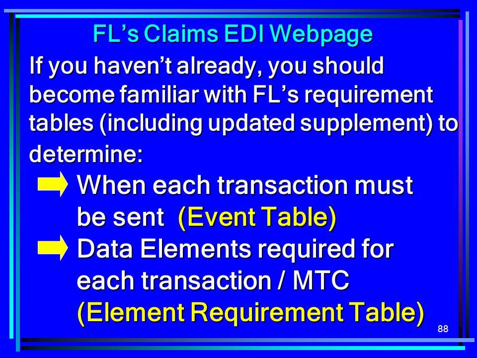 FL's Claims EDI Webpage