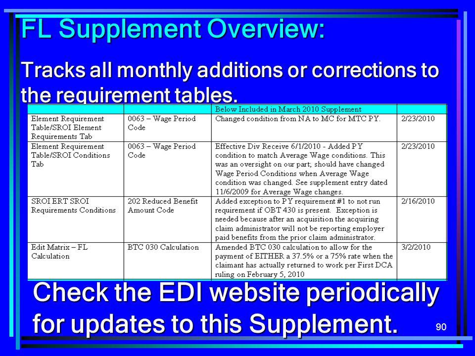 FL Supplement Overview: