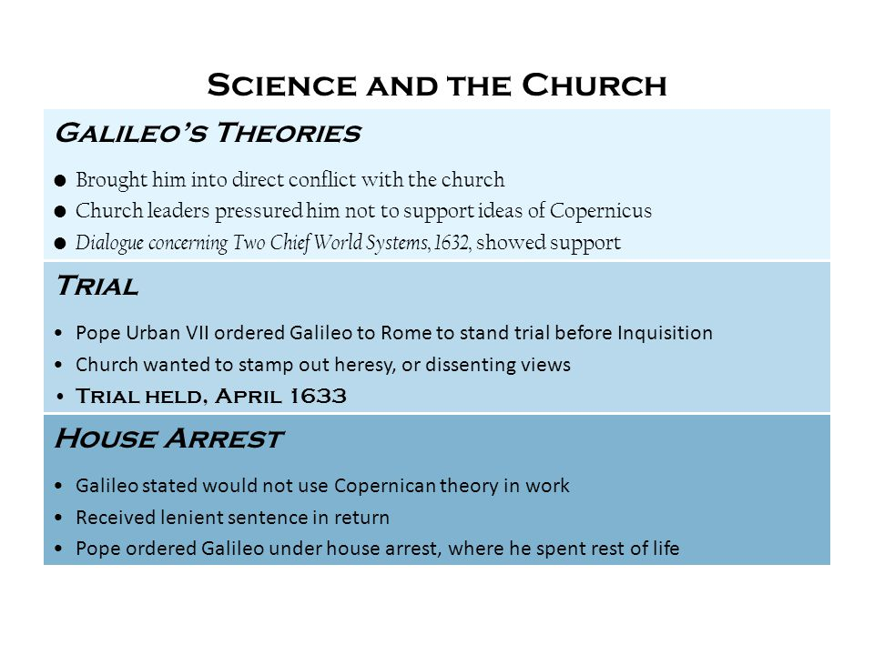 Science and the Church Galileo's Theories Trial House Arrest