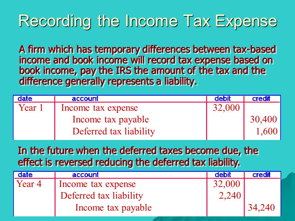 Recording the Income Tax Expense