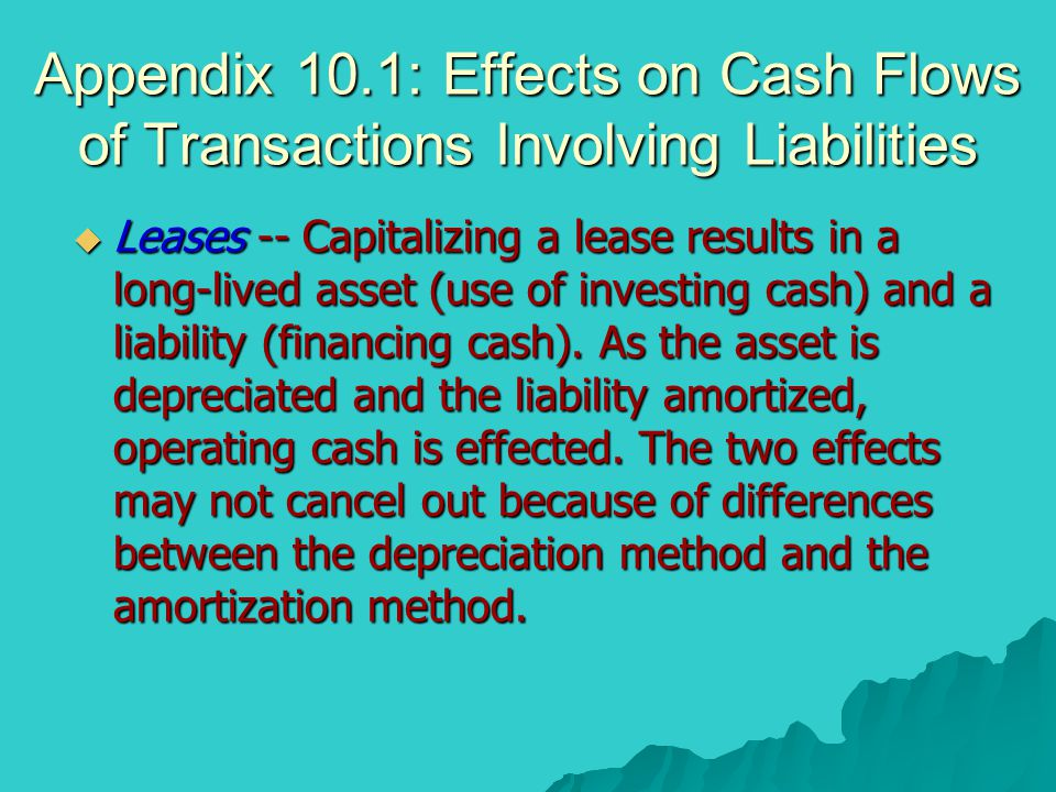 Appendix 10.1: Effects on Cash Flows of Transactions Involving Liabilities