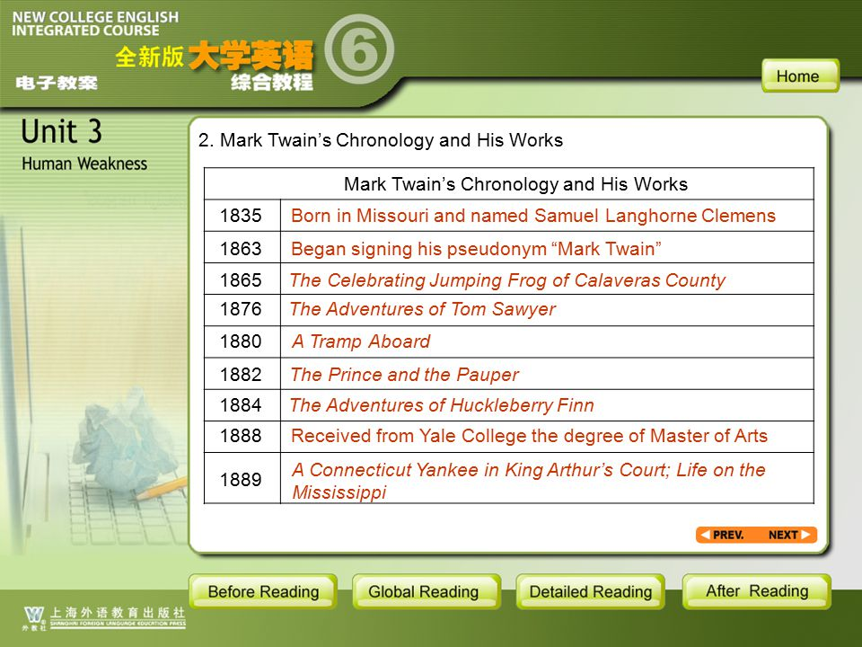 Mark Twain's Chronology and His Works