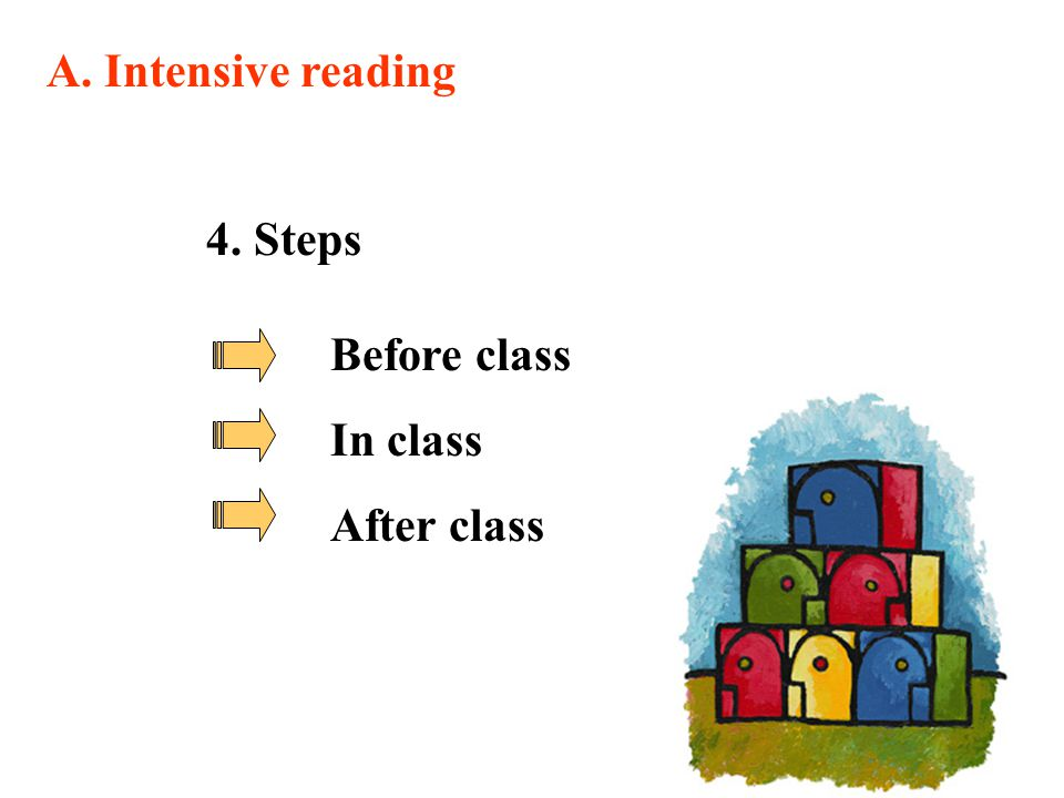 A. Intensive reading 4. Steps Before class In class After class